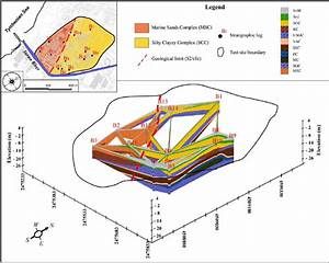 Hydrogeological Fence Diagram And Main Geological