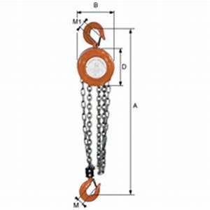 Palan A Chaine 500 Kg : palan treuil pince a tole ~ Melissatoandfro.com Idées de Décoration