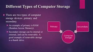 Different types of Memories in CPU Computer Hardware ...