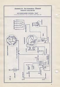 Bob Johnstones Studebaker Resource Website  1922