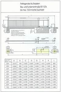 Download Länge Berechnen : 4 5m alu schiebetor laufwerk hoftor rolltor tore tor 1 ebay ~ Themetempest.com Abrechnung