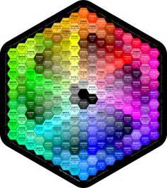 Hexagon Color Chart