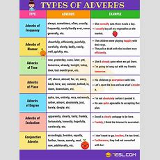 Adverbs What Is An Adverb? Useful Rules & Examples  7 E S L