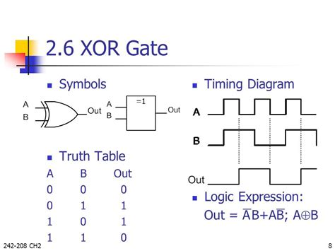 boolean expression to truth table logic gates diagram with truth table wiring diagram schemes