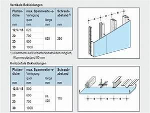 Fermacell Platte Brandschutz : knauf brandschutz im trockenbau mit knauf ~ Watch28wear.com Haus und Dekorationen