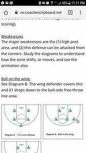Diagram  4 2 5 Defense Diagram Full Version Hd Quality