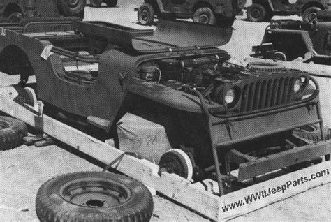 The $50 Jeep In A Crate Urban Legend Page