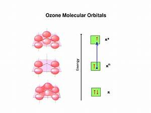 Ozone Molecular Orbital Diagram