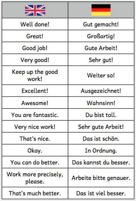 Pin Von Su P Auf Schule  Deutsch, Deutsch Lernen Und Deutsch Vokabeln
