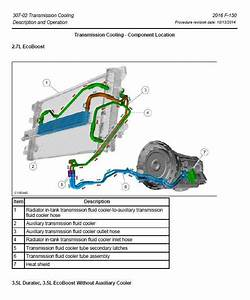 Transmission With Built In Thermal Bypass  6r80