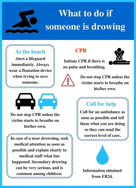 What To Do by Parents In Mourning After Infant S Drowning Rekord East