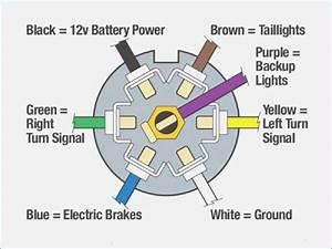 Big Tex 14lx Wiring Diagram