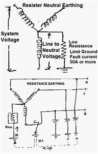 Types of neutral earthing in power distribution (part 2)