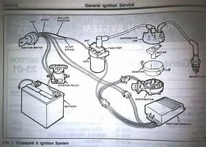 Wiring Diagram For 1972 Ford F100  U2013 The Wiring Diagram  U2013 Readingrat Net