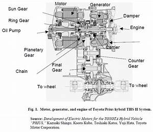 Toyota Prius Engine Diagram