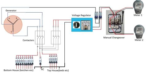 portable generator transfer switch diagram engine wiring