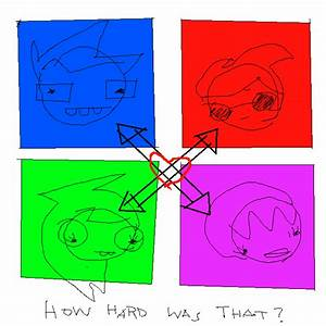 Homestuck Acts 1 To 5    Funny