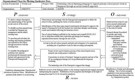 dissertation layout uk