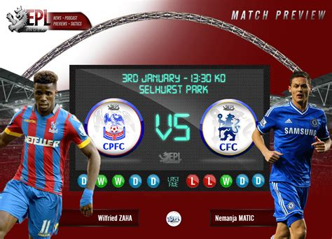 Crystal Palace (NN) - EPL Index: Unofficial English ...