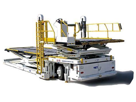 ground support equipment hs aviation