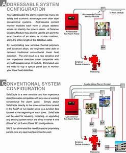 Unique Fire Alarm System Control Module Wiring Diagram