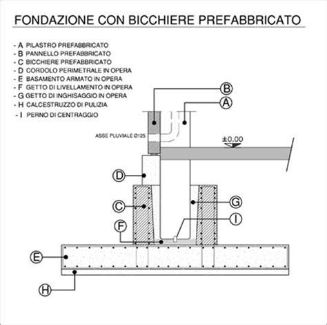 Capannone Dwg by Capannone Dwg 28 Images Capannone Industriale Dwg 28