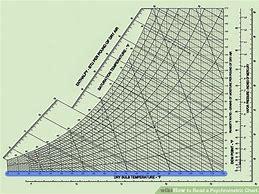 Hd Wallpapers Cibse Psychrometric Chart Download 1933cf