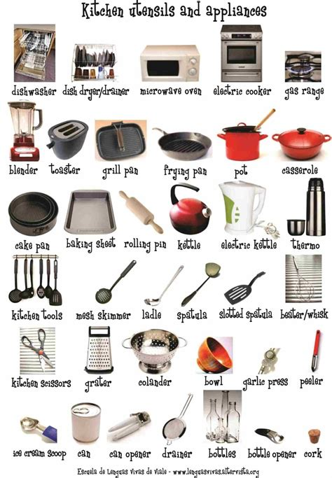 Kitchen Equipment Names And Uses by Kitchen Utensils List And Their Functions Cooking Tools