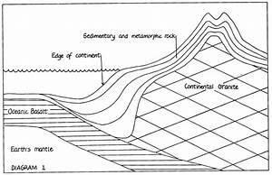 Yosemite Nature Notes 47 3   1978    U201cplate Tectonics And Yosemite U201d