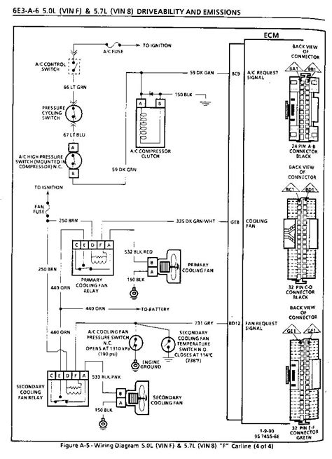 1987 S10 2 8 Engine Wiring Diagram by 91 Speed Density Motor Third Generation F Message