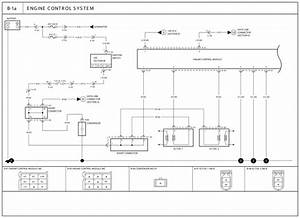 Gmc Jimmy Stereo Wiring Diagram Radio At Sonoma  U2022 Wiring Diagram For Free