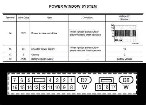Window Wiring Harnes Diagram For 2003 Nissan Altima by I A 2004 Nissan Armada I Need The Wiring Diagram For