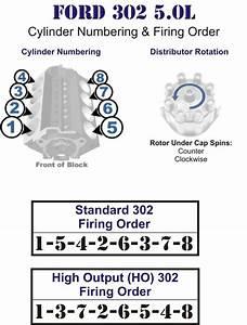 Distributor Rotation 74 Ford 302