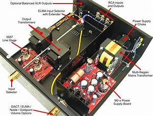 Ank Audiokits - L3 Line Pre-amplifier