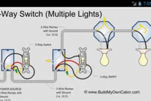 similiar wiring leds for dummies keywords wiring diagrams for dummies residential house wiring home