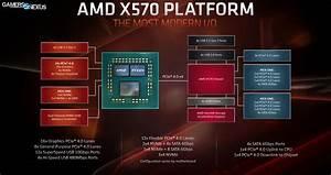 Amd X570 Vs  X470  X370 Chipset Comparison  Lanes  Specs   U0026 Differences