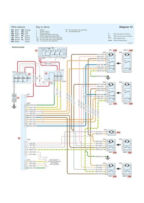 peugeot 307 wiring diagram heat in 2019 diagram