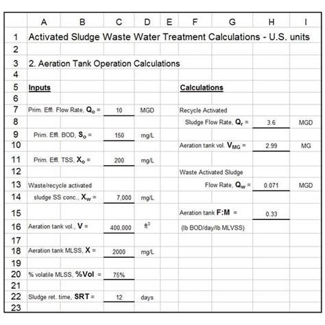 activated sludge waste water treatment calculations