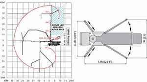 38 Meter Roll Fold Boom Pump