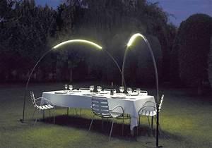 Luminaire Exterieur Design : luminaire exterieur decoration puits jardin reference maison ~ Edinachiropracticcenter.com Idées de Décoration