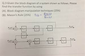 Solved  Q 3 Given The Block Diagram Of A System Shown As F