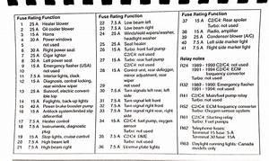 2008 Porsche 997 Wiring Diagram