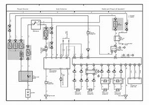 Toyota Camry Wiring Diagram 2005