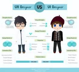 ui ux design great infographic ux designer vs ui designer ux motel