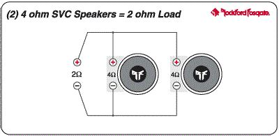 Quick Guide Matching Subs Amps How Put Together