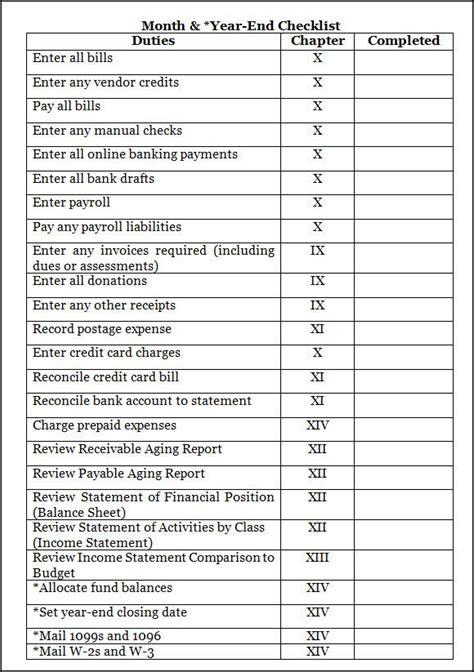nonprofit accounting checklist  quickbooks