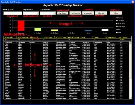 dynamic userform dashboard excel vba  pc learning