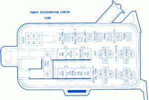 Dodge Intrepid Fuse Box Diagram