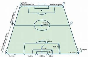 What is the diameter of the centre circle on a football ...
