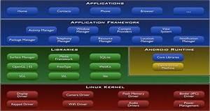 Benny U0026 39 S Hub About Cyber Security   Infosecinstitute